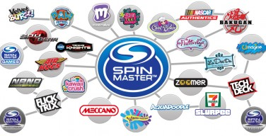 Toy Fair 2015 Preview:  Spin Master